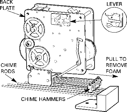 Clock Chime Wiring Schematic