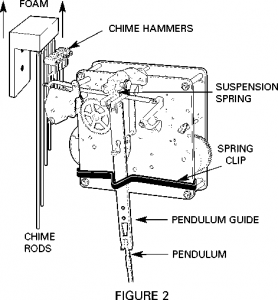 Mechanical Movement Mechanism Parts - Figure 2